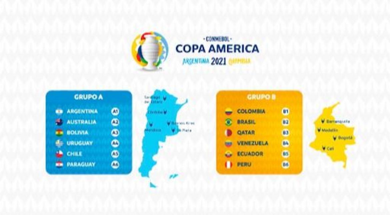¿Todo listo para la Copa América 2021?